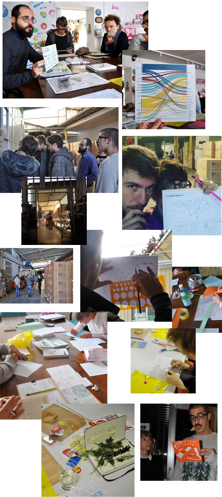 workshop mapping